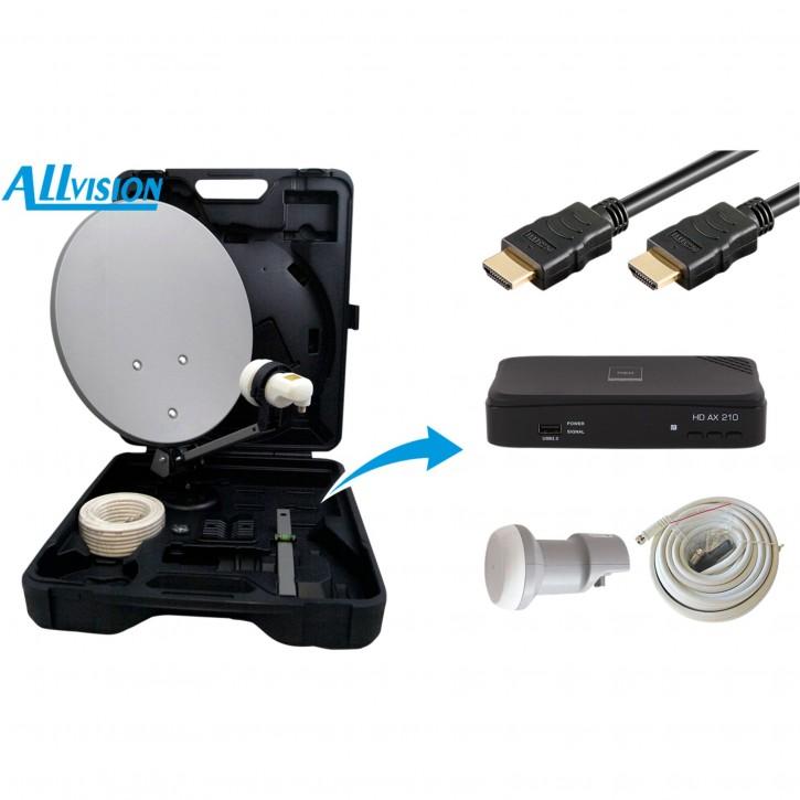 Allvision HD-Mobil Campingkoffer kompl.
